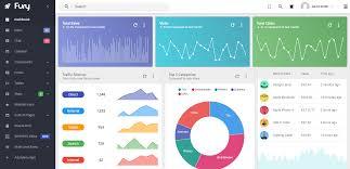 Material Charts Angular 10 Best Responsive Angular 5 Professional Bootstrap