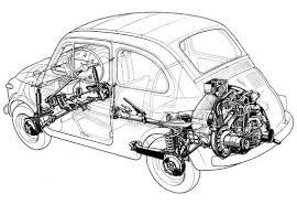 fiat 500 classic google zoeken fiat 500 classic fiat 500 engine blueprint
