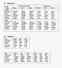 Greek Declension Chart Pdf Pin By Cassidie Chapman On Challenge Latin Language