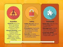 Construction Skills Resume Types Of Different Socialum Co