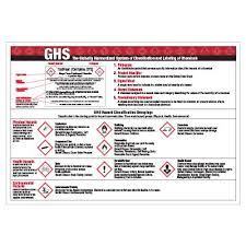 Ghs Reference Wall Charts