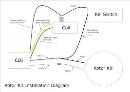 can someone help me wire up my pitty um is that pics of wiring for an irk looks bit messy try this