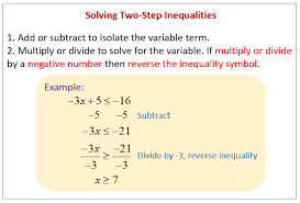 solving inequalities lessons