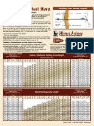 Arrow Charts Firearm Conversion Lightning Link Hunting