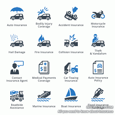 six types of auto insurance coverage car insurance quotes