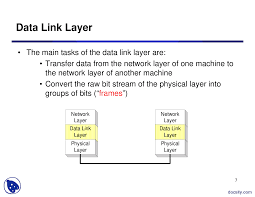 Data Link Layer Data Link Protocols Computer Networking Lecture Slides Docsity