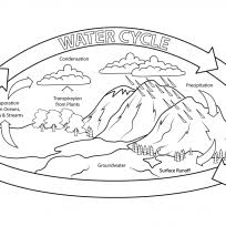 Small Picture Coloring Pages Water Water Safety Coloring Pages Eassumecom With