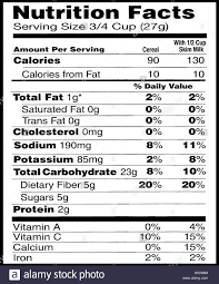 cereal box nutrition facts. Interesting Nutrition Nutrition Facts Label From A Box Of Puffins Cereal  Stock Image And Cereal Box