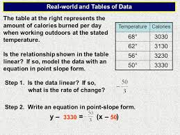 y x real world and tables of data temperaturecalories 68