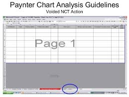 How To Create A Paynter Chart In Excel Paynter Charts Www Bedowntowndaytona Com
