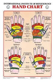 Eunice Ingham Reflexology Chart Reflexology Sessions West Coast Chakra Healing