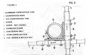 titan chapter 5 counterpoise and hoop assembly