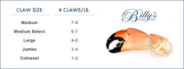 King Crab Leg Size Chart Stone Crab Order Chart Billys Stone Crab