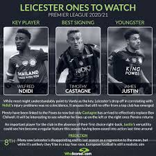 Starting instead of the injured jonny otto, vinagre is a cheap way into a solid wolverhampton defense should he stay. Whoscored Com On Twitter Premier League 2020 21 Ones To Watch Leicester Key Player Wilfred Ndidi Best Signing Timothy Castagne Youngster James Justin Https T Co Rs14xnh9k2