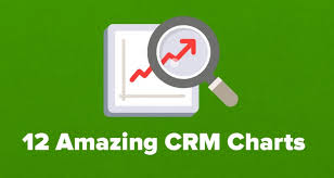 Amazing Charts Cloud 12 Amazing Crm Charts You Dont Want To Miss