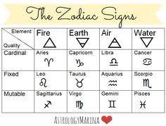 151 Best Chinese Zodiac Elements Images Chinese Zodiac