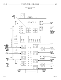 chrysler fuse box diagram chrysler 2014 chrysler 300 fuse box diagram 2014 database wiring