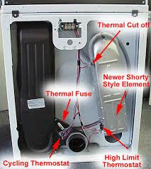 kenmore heating element. amazon.com: kenmore series 70 80 dryer heating element 279218 7