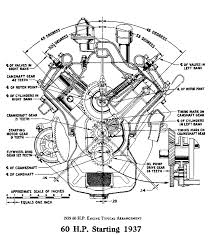 flathead specifications for 60hp flathead engine scalepic 1937 40 v860 jpg 216374 bytes