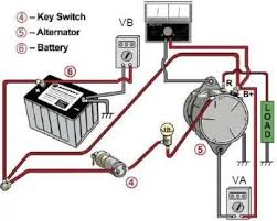 dodge starting system wiring diagram tractor repair wiring 1995 fiat coupe 16v fuel relay circuit diagram also car heater blows cold auto service tips