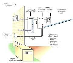 54 elegant generac transfer switch wiring diagram manual generator transfer switch wiring diagram generac transfer switch wiring diagram luxury generac transfer switch wiring diagram of 54 elegant generac transfer