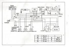 kazuma falcon 150 wiring diagram kazuma coyote 150 wiring diagram chinese 4 wheeler wiring diagram at Sunl Atv Wiring Diagram