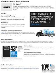 best comprehensive car insurance reviews cars modified dur