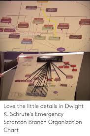 Dwight Schrute Org Chart Original Assistant Regional Manager Dwight K Schrute