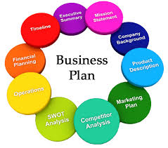 How to Write a Business Plan  Updated for         Bplans turabian style for essays