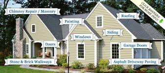 Remodeling Home Improvement Home Improvement Ideas Tips Insect Impressive Home Improvement Remodeling