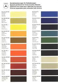Mercedes Paint Colour Chart