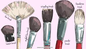 806x462 know your makeup brushes makeup brushes sketch