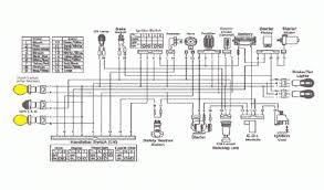 cub cadet rzt 50 wiring harness cub image wiring cub cadet rzt 50 pto wiring diagram wiring diagram on cub cadet rzt 50 wiring harness