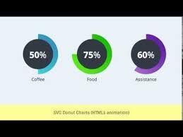 Pie Chart Css Animation Svg Donut Charts Edge Animate Html5