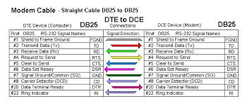 elec plug wiring diagram on elec images free download wiring diagrams Receptacle Wiring Diagram Examples elec plug wiring diagram 18 electrical diagrams for houses receptacle wiring diagram examples Receptacle Outlet Wiring Diagram