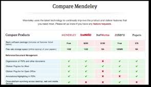 Comparing Tools Mendeley Resource Center
