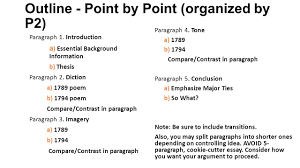 Compare And Contrast Essay Outlines Essay Outline Point By Point How To Write A Compare And Contrast