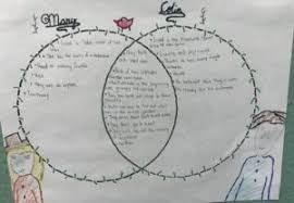 Venn Diagram Character Comparison The Secret Garden Comparing Characters St Adalbert Catholic Academy