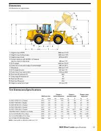 Dimensions Tire Dimensions Specifications Milton Cat 966h