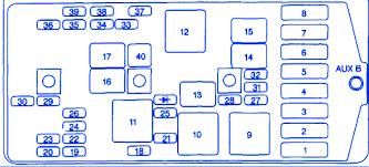 pontiac trans sport main fuse box block circuit breaker pontiac trans sport 1996 main fuse box block circuit breaker diagram
