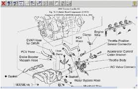 2001 chevy cavalier engine diagram fresh 2001 chevy cavalier 2 2l 2001 chevy cavalier engine diagram amazing chevy cavalier fuel filter of 2001 chevy cavalier engine diagram