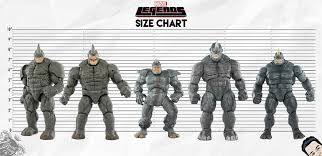 Marvel Legends Rhino Size Chart Where To Get The Latest Ac