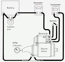 volvo starter wiring diagram best volvo remote starter diagram volvo d13 starter wiring diagram volvo remote starter diagram wiring diagrams u2022 rh autonomia co volvo
