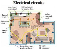 dishwasher plug, disposal on switched plug, power via switch home ac wiring diagram wiring diagram for car wiring diagram electrical