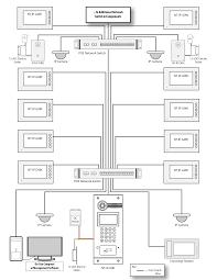 ip video intercom system nutone intercom wiring diagram pdf at Nutone Intercom Wiring Diagram Pdf