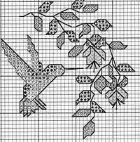Tapestry Charts Free Cross Stitch Patterns Needlepoint Charts And More At Allcrafts
