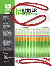 Rigging Slings Chart Light Weight Hmpe Hammerhead Slings Holloway Houston Inc