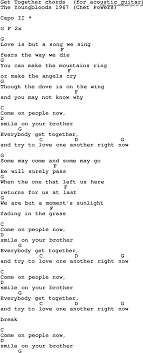Here are some very easy songs to learn on guitar. Song Lyrics With Guitar Chords For Get Together Acoustic Guitar Acoustic Guitar Lessons Ukulele Songs