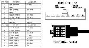 ford ranger radio wiring diagram image similiar 1994 ford ranger wiring schematic keywords on 99 ford ranger radio wiring diagram