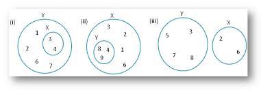 Set Operations And Venn Diagram Worksheet On Union And Intersection Using Venn Diagram Operations